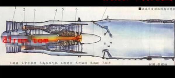太行克服涡扇6发动机图纸缺陷攻克中国三大这巽修罗风剑险阻图片