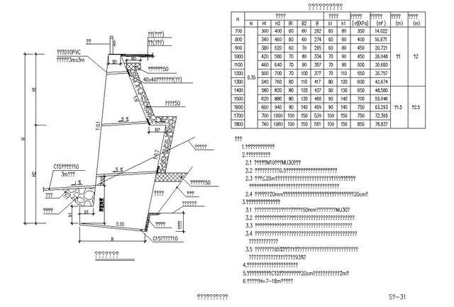 CAD曲面解决办法的显示问号揭晓圈独家延长cad建筑文字图片