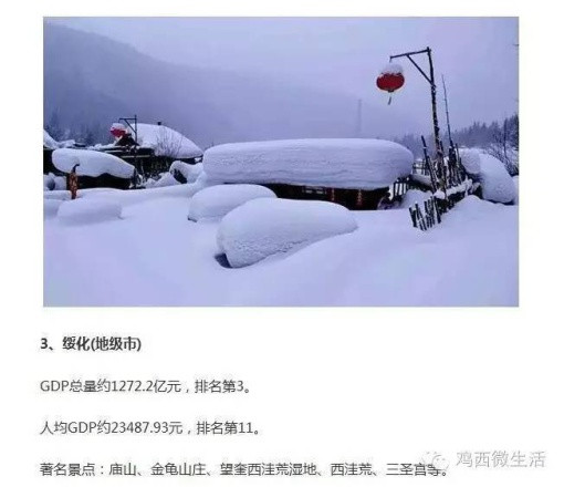 黑龍江省貧富城市大排名! 看到雞西, 我笑哭了