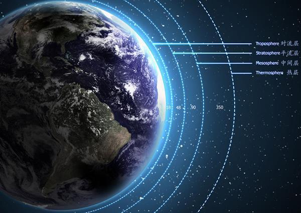 地球为什么能接收到太阳的热量? - 科技 - 东方