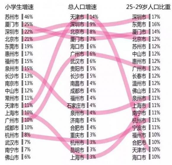 高能预警!2017年中国最全最新的房价表!(值得